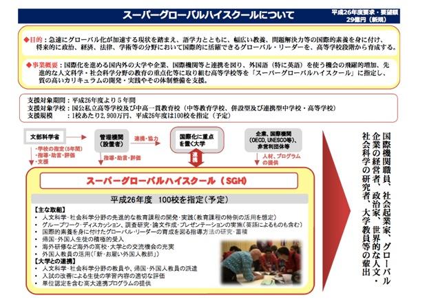 文部科学省の「初等中等教育段階におけるグローバル人材の育成」資料