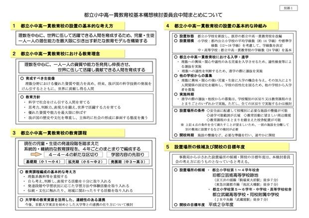 都立小中高一貫教育校基本構想検討委員会中間まとめ(概要)