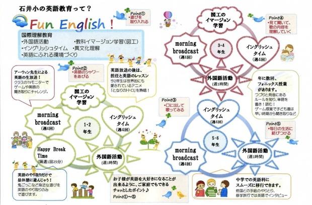 石井小学校の保護者からなる「イマージョンサポーターズクラブ」が作成した通信紙「LOOK!」(2013年7月号)。