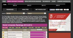 THE world ranking2014