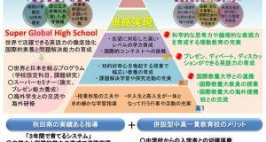 秋田県立南高校中高一貫校