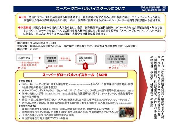 文科省が13年12月に発表した「スーパーグローバルハイスクール」概要。