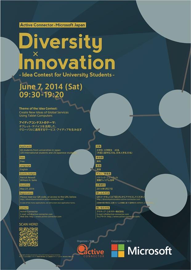 Diversity × Innovation