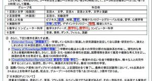 IB日本語DP2