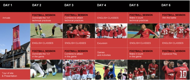 Manchester United Soccer Schools2014summer2