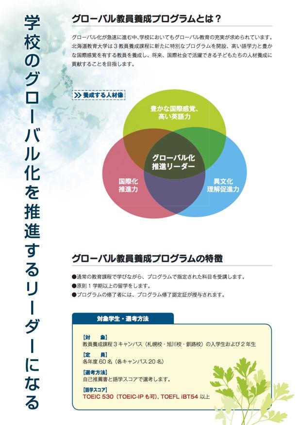グローバル教員養成プログラム2