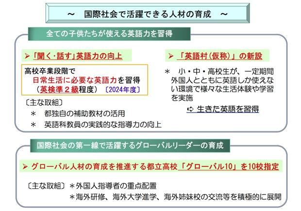 東京都が作成した、グローバル人材育成への取り組み(資料)。