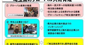 埼玉県では、この「グローバルキャンプ埼玉」以外にも、さまざまなグローバル人材育成プログラムを実施しています。