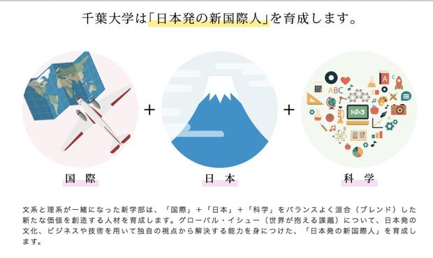 千葉大国際教養3