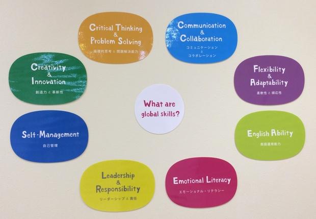 スクールには、子どもたちが身につける「8つのグローバルスキル」が表示してある