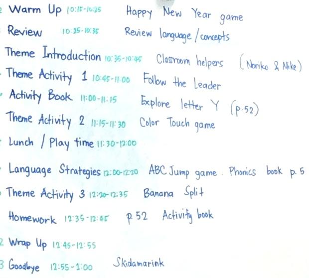 プログラム詳細がホワイトボードに書かれている