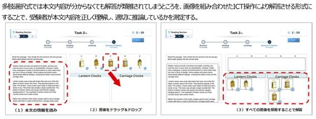 画像を組み合わせたICT操作により解答することで、内容を正しく理解し、適切に推論しているかを測定。