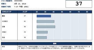 【トライズ03】1ヵ月でTOEIC相当500→600点、初級から基礎レベルに進歩した〜学習編①