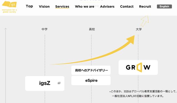 IGSの教育・人事分野サービス(IGSのサイトより)。