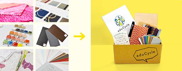 素材は授業などに合わて数点を選ぶことが可能。人数分の素材と指導者用冊子、アンケート用紙がセットで段ボールで送られてくるそうです。