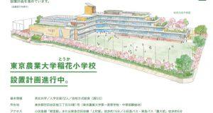 校名の「稲花(とうか)」は、東京農大の花である「稲の花」をモチーフとしており、やがて人類の生命を支える食料に成長していくことになぞらえ、子どもたちもさまざまなかかわりを通して大きく成長し、自らの夢や希望に向かって結実してほしいという願いが込められているそう。