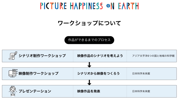 picture happiness2