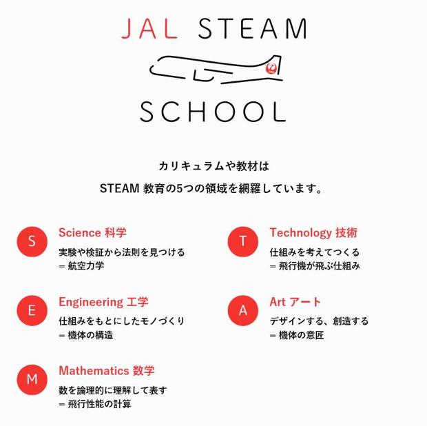【JAL】空に触れ未来を考える…空育プログラム「STEAM SCHOOL」小学生15名募集