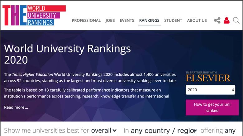【THE世界大学ランキング2020】東大36位…トップ200に日本2校のみ、中国7校、韓国6校